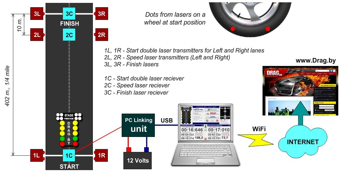 Electronics And Robotics Drag Racing Time Checking System Yuryi